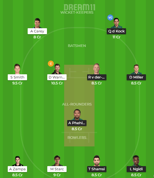 Australia vs South Africa 1st T20 Dream11 Team Prediction