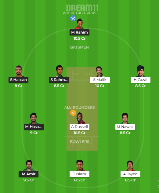 Khulna Thunder vs Rajshahi Royals Dream11 team Prediction