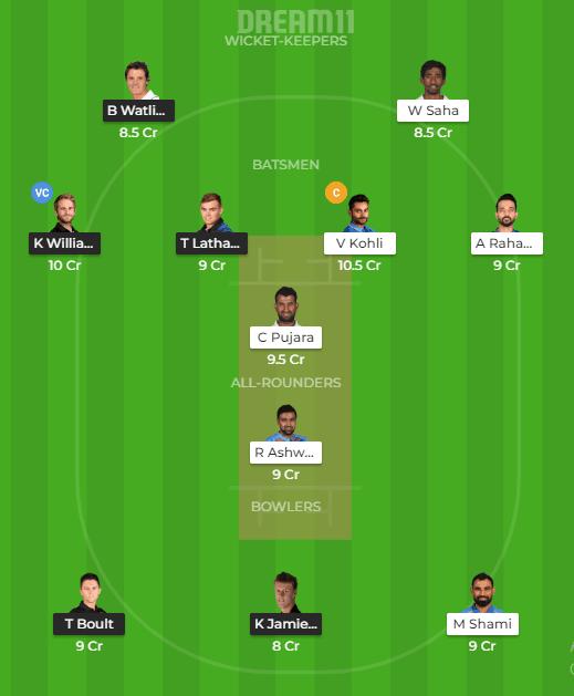 India vs New Zealand 1st Test Dream11 Team  Prediction
