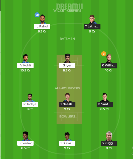 India vs New Zealand 1st ODI Dream11 Team Prediction