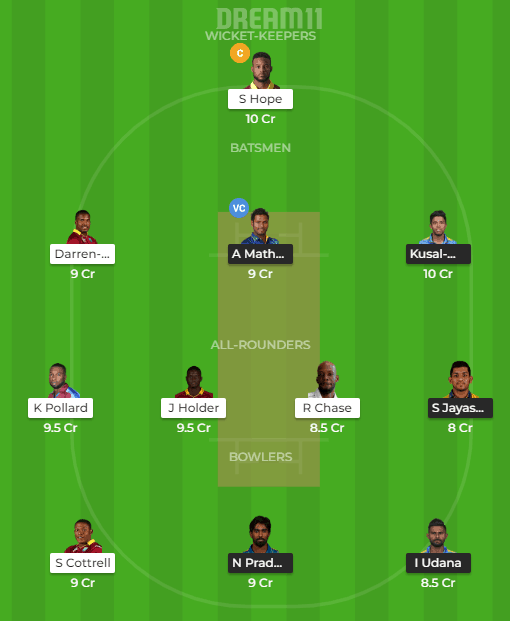 Sri Lanka vs West Indies 1st ODI Dream11 Team Prediction