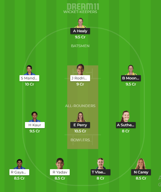 AUSW vs INDW 5th T20 Dream11 Team Prediction